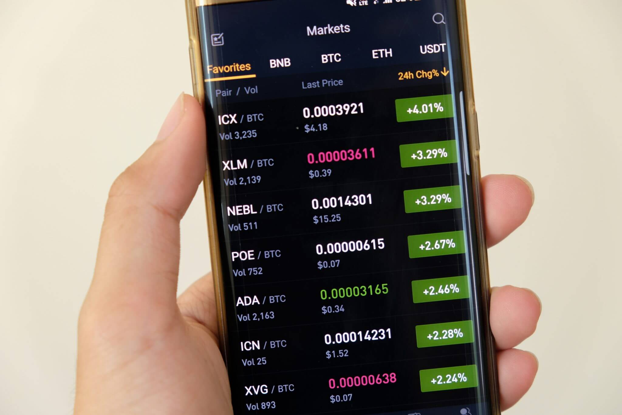 Cryptocurrency market recovery
