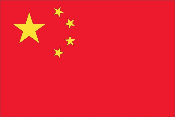 The Chinese economy analysis