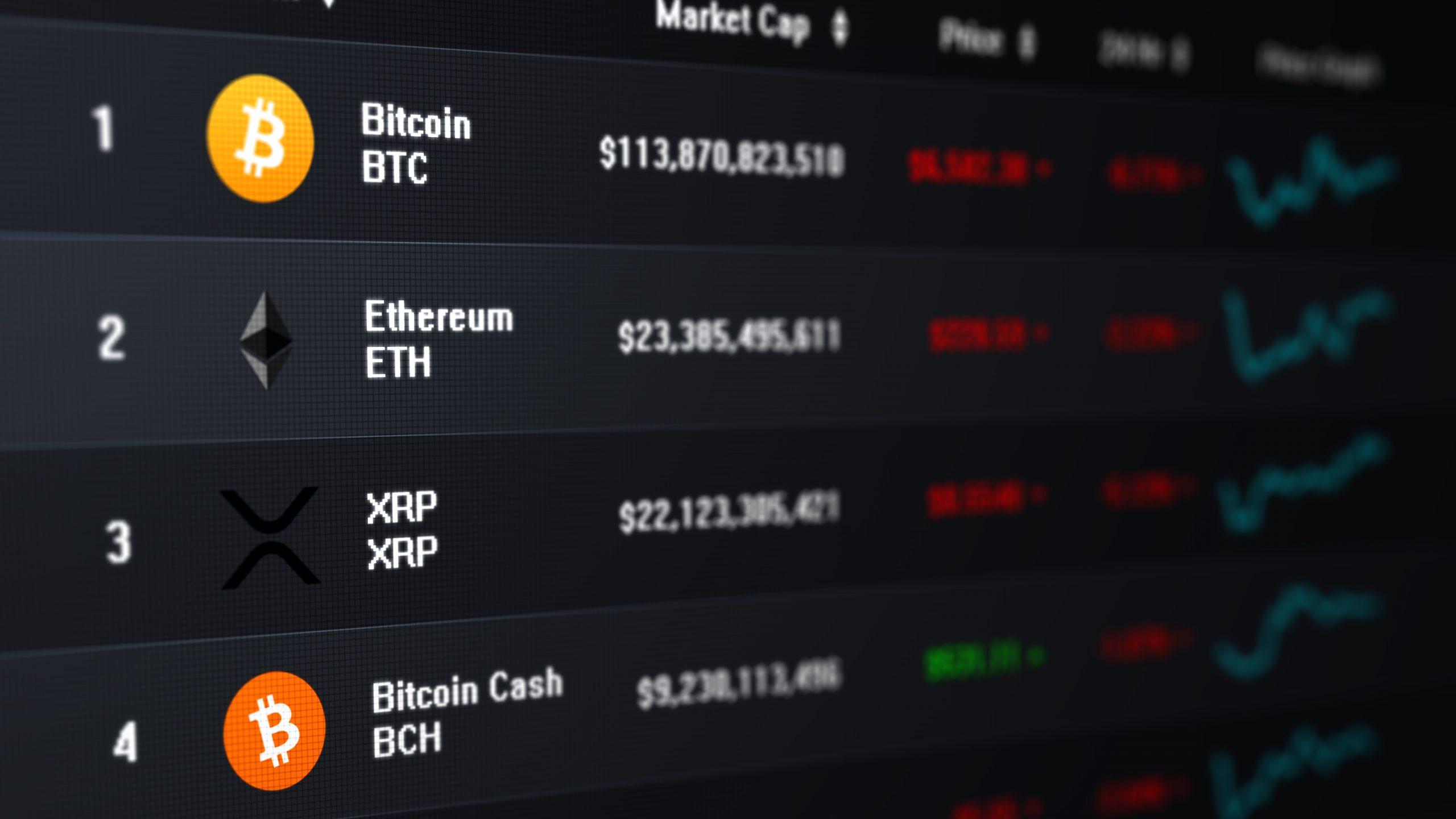 Bitcoin market capitalization: exceeded $ 1 trillion