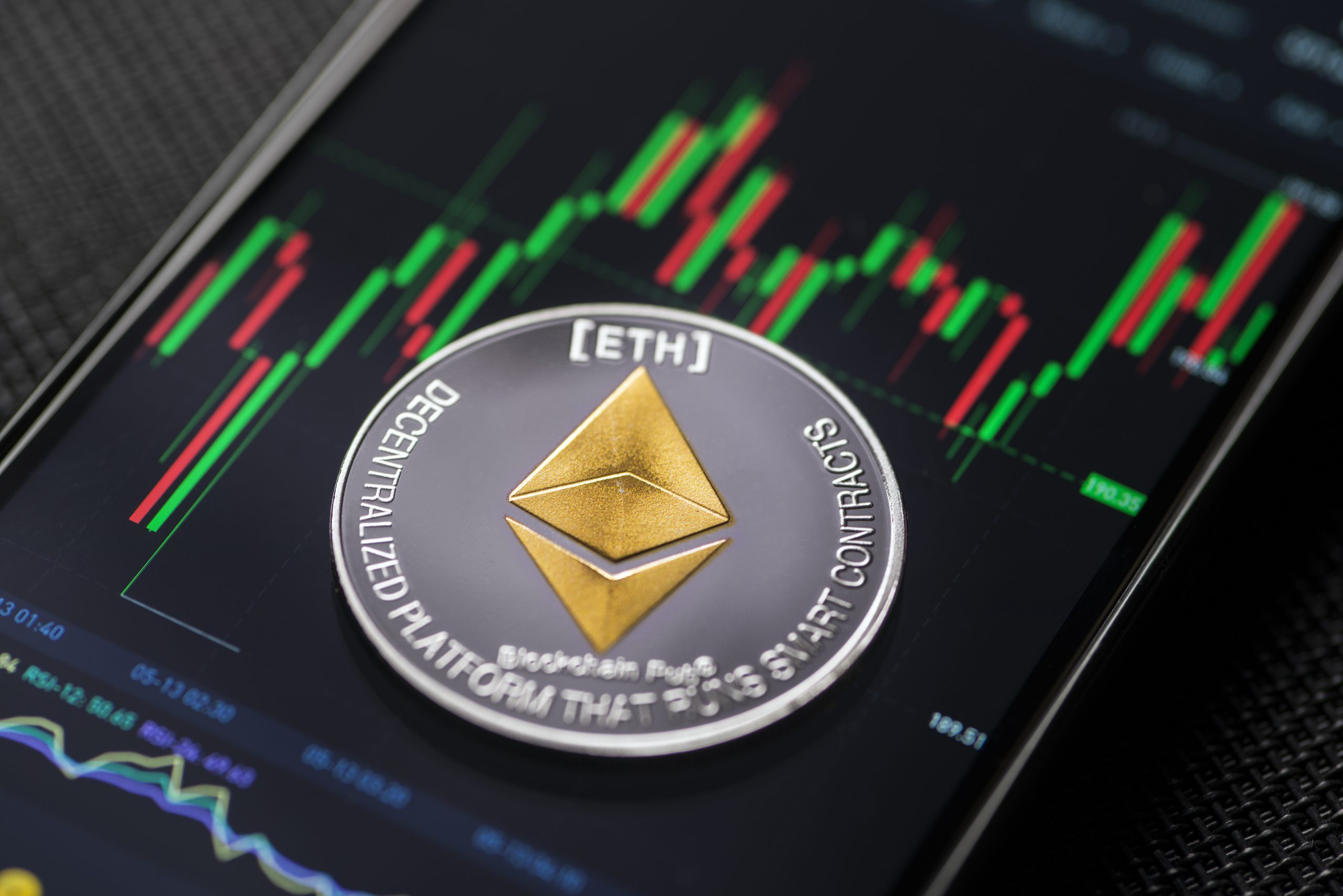 Ethereum News - ETH on centralized exchanges
